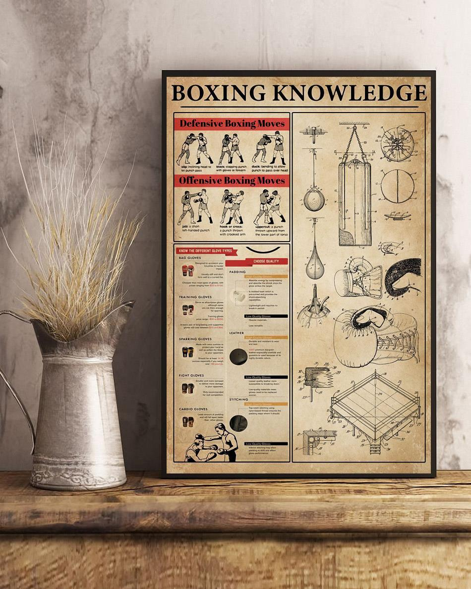 Boxing knowledge vertical canvas art