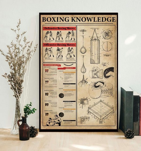 Boxing knowledge vertical canvas