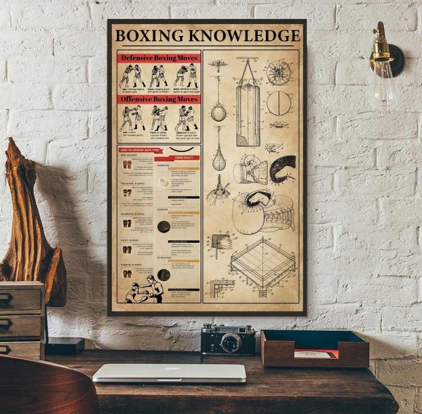 Boxing knowledge vertical canvas wall art