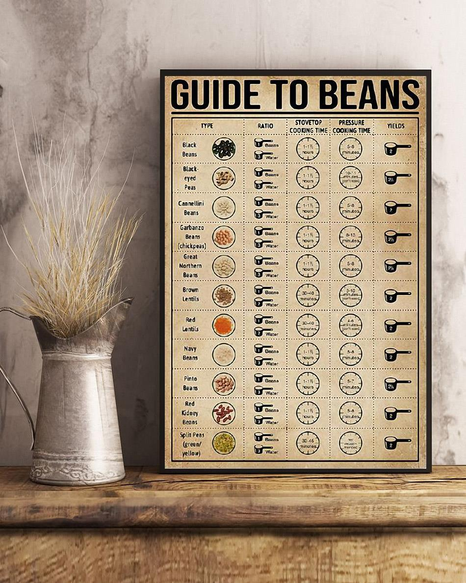 Guide To Beans poster canvas art