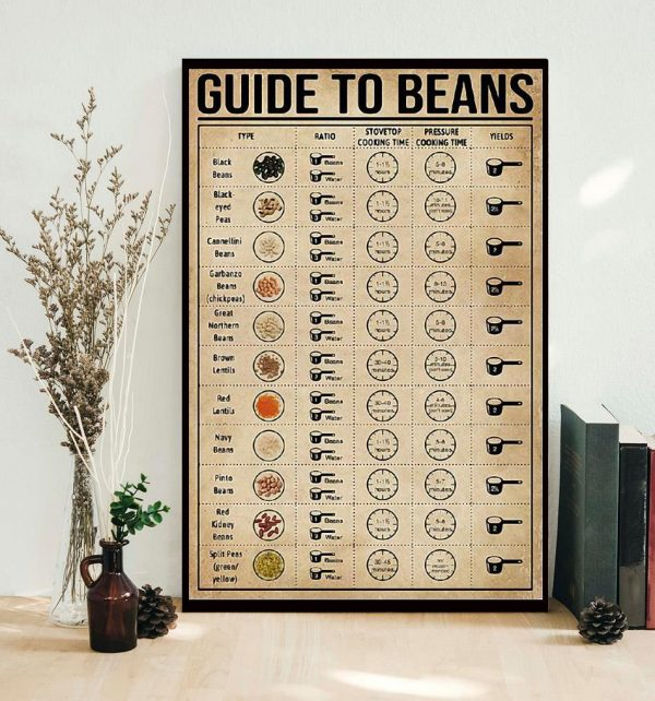 Guide To Beans poster canvas