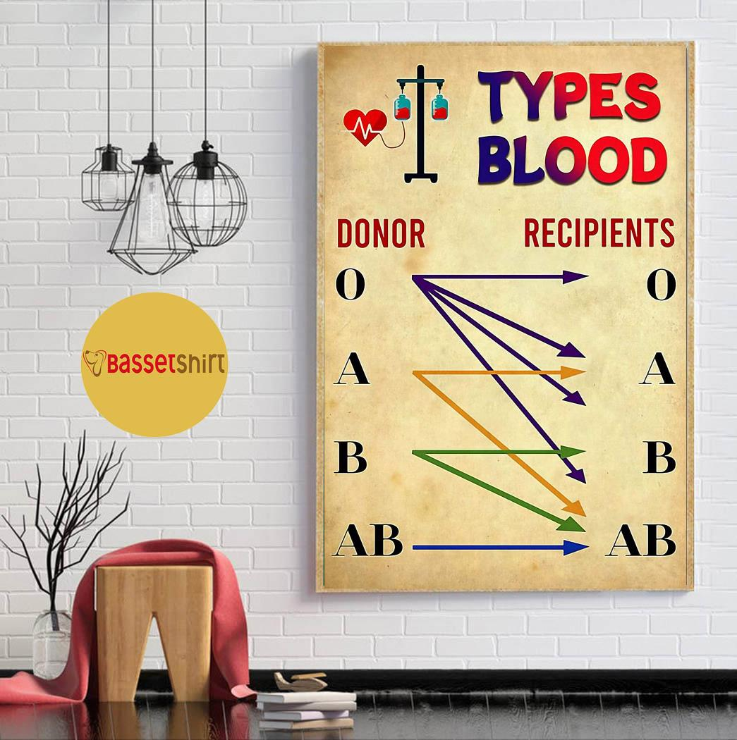 Nurse types blood donor recipients poster